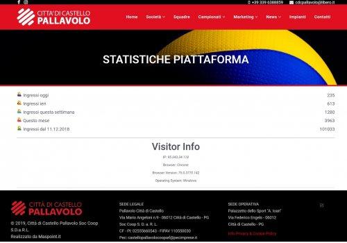 www.pallavolocittadicastello.it ////// 100.000 visitors